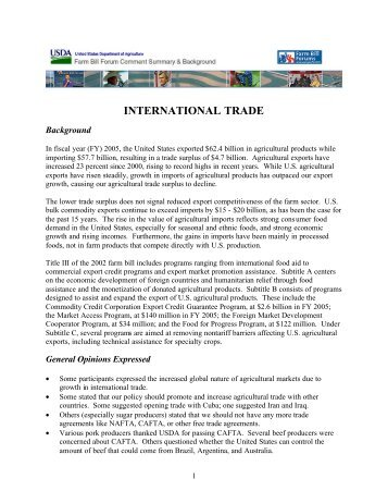 The International Role of the Dollar: Theory and Prospect