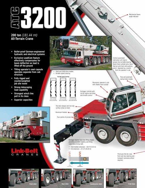 200 ton (181 44 mt) All-Terrain Crane - Kelly Tractor