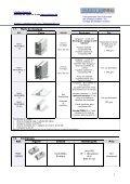 Portefeuille de produits Solar - Page 6