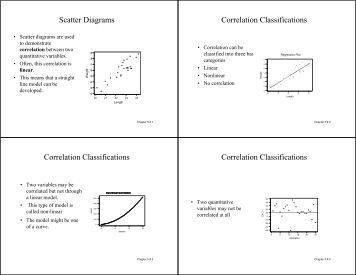 Worksheets Correlation Worksheet scatter plot worksheet for questions 1 3 a identify the diagrams correlation classifications statistics