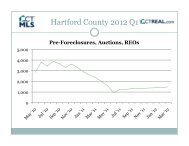 Hartford County - MLS Listings for CT Real Estate with the CTMLS