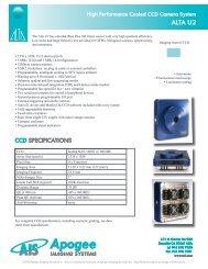 ALTA U2 - Apogee Instruments, Inc.