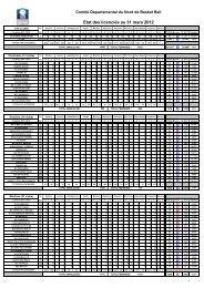 Saison 2011 / 2012 - Quomodo