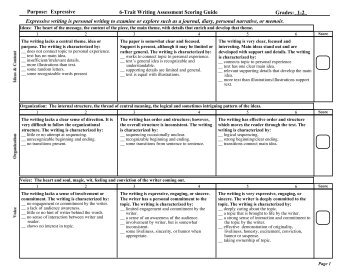1-2 Grades: Purpose: 6-Trait Writing Assessment Scoring Guide ...