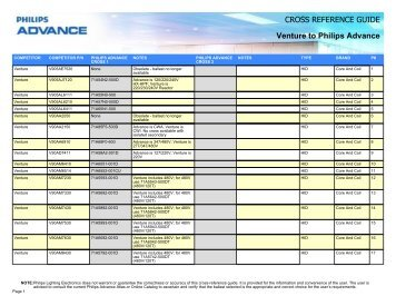CROSS REFERENCE GUIDE Venture to Philips ... - Philips Lighting  sc 1 st  Yumpu & Competitor Cross Reference Guide ANCON/Watts - Zurn azcodes.com