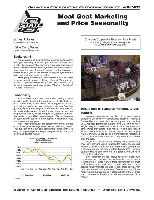 Meat Goat Marketing and Price Seasonality - OSU Fact Sheets ...