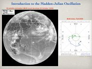 Introduction — The MJO