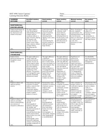 World history research paper rubric