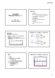 2011/10/5 1 共振法概論A 原理と歴史的背景のレビュー 目次