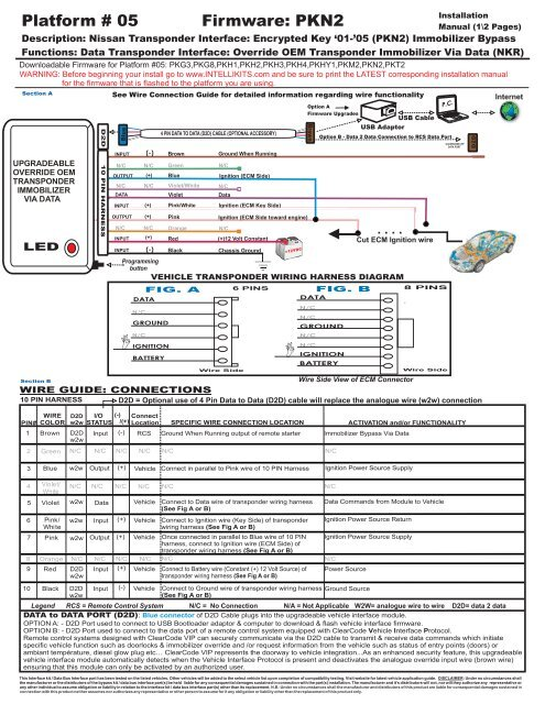 Nissan Transponder Interface: Encrypted