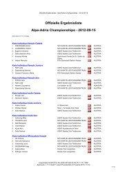 Offizielle Ergebnisliste Alpe-Adria Championships ... - Sportdata.org