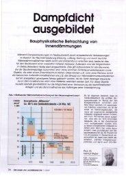 Dampfdicht ausgebildet / Bauphysikalische Betrachtung von