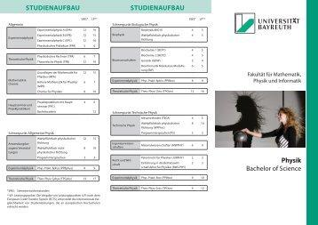 Infoblatt Physik ND.indd - Theoretische Physik I - Universität Bayreuth