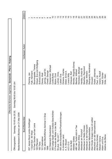 satteldach 20 30 walmdach seite 30 45 pdf. Black Bedroom Furniture Sets. Home Design Ideas