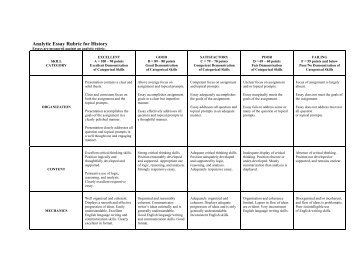 analytical essay rubric history This rubric is to help assess requirements in the california modern history inquiry essay this rubric is designed to be used with a theme analysis paper in.