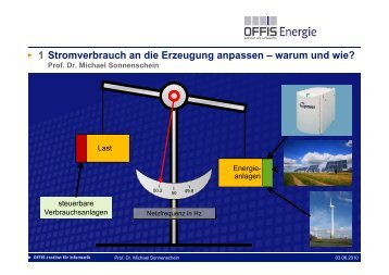 Stromverbrauch an die Erzeugung anpassen – warum und ... - OFFIS