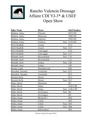 Rancho Valencia Dressage Affaire (2013) : Stabling Report by Rider