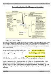 GDW Funktion nach Sicherheitszielen TRGI 2008 Erläuterung