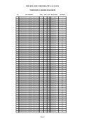 PER SEXE, EDAT I NACIONALITAT a 31-12-2010 TORREFORTA I ... - Page 3