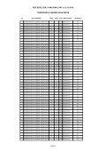PER SEXE, EDAT I NACIONALITAT a 31-12-2010 TORREFORTA I ... - Page 5