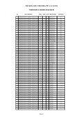 PER SEXE, EDAT I NACIONALITAT a 31-12-2010 TORREFORTA I ... - Page 7