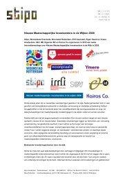 Nieuwe Maatschappelijke Investeerders in de Wijken 2020 - Stipo