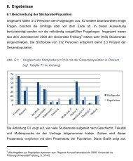 6. Ergebnisse - Université de Fribourg
