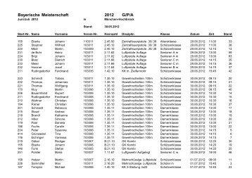 Starterliste: Datum sortiert