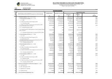 relatório resumido da execução orçamentária - Controladoria Geral ...