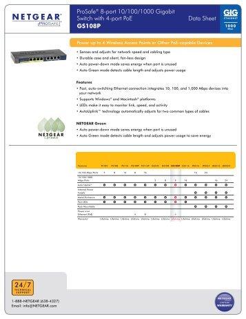 ProSafe® 8-port 10/100/1000 Gigabit Switch with 4-port ... - Netgear
