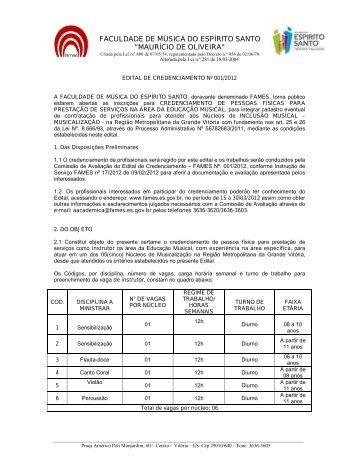 Edital de Credenciamento 001/2012 - Fames