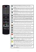 "HD Receiver CI+ ""Germany"" - ten Haaft GmbH - Seite 4"