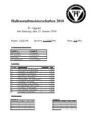 Hallenstadtmeisterschaften 2010 D Jugend