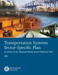 Transportation Systems Sector-Specific Plan