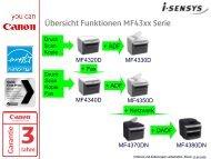 s/w-Laser-Multifunktionssystem Drucker, Kopierer ... - Snogard