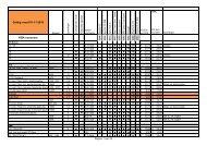 KBA nummers Geldig vanaf 01-11-2010 - BCS Recaro