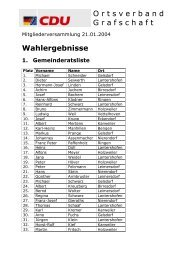d.) Lantershofen - CDU Ortsverband Grafschaft