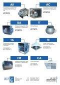 Druck - ACF Ventilatoren GmbH - Page 5