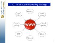 2013 Interactive Marketing Strategy