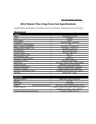 2012 Nissan Titan King/Crew Cab Specifications