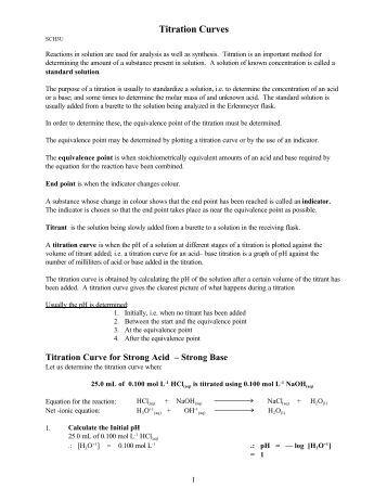 Worksheets Acid Base Titration Worksheet worksheet 23 strong acidstrong base titrations a initial ph titration curve of acid and savita pall and