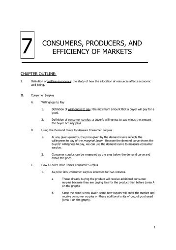 7 CONSUMERS, PRODUCERS, AND EFFICIENCY OF MARKETS