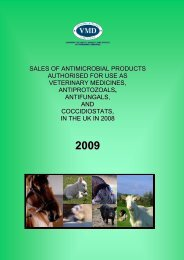 Sales Of Antimicrobial Products Authorised for use as Veterinary ...