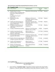 Dr. Narpinder Singh List of publications (*Publications as ...