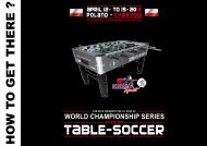 How to get there - International Table Soccer Federation