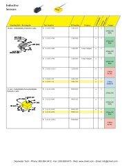 TURCK Q-Pak Inductive Sensor - Clearwater Technologies, Inc.