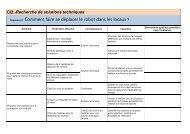 Recherche de solutions techniques - Académie de Nancy-Metz
