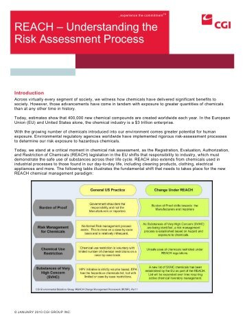 Conducting a Human Health Risk Assessment