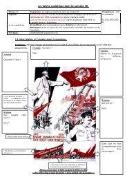 Le régime soviétique dans les années 30. - Histoire géographie Dijon