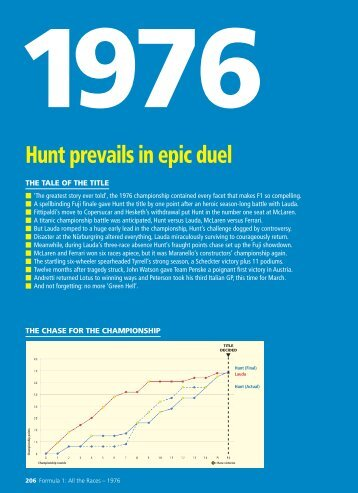 Hunt prevails in epic duel